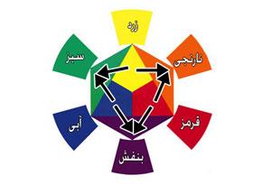 آموزش رنگهای مکمل