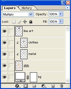 تصویری از لایه های مختلف در نقاشی دیجیتال
