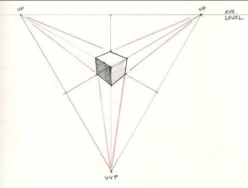 پرسپکتیو سه نقطه ای