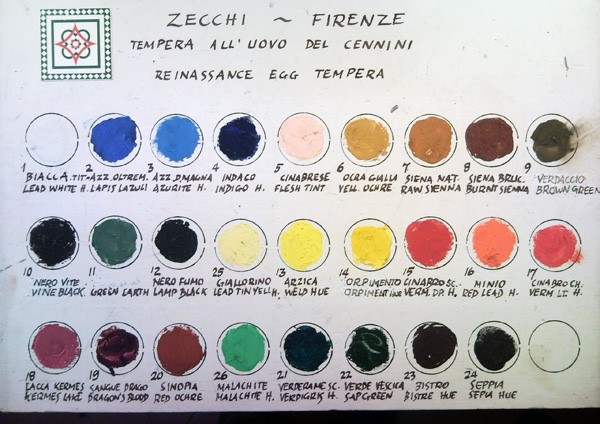 کاتالوگ از رنگهای تمپرا